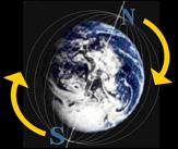 Cambiamenti climatici: Gas Serra o qualcosa di più?